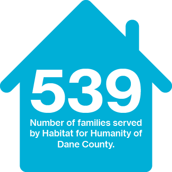Number Of Families Served By Habitat For Humanity Dane County