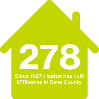 Since 1987 Habitat Has Built 278 Homes In Dane County