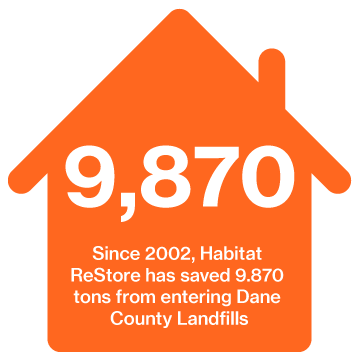 Since 2002, Habitat ReStore has saved 9,780 tons from entering Dane County landfills.