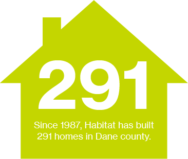Since 1987, Habitat has built 278 homes in Dane County.
